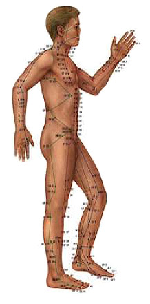 Slip & Fall Injuries and Acupuncture