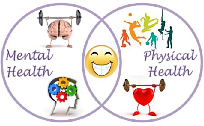 physical health and mental relationship between wavelength